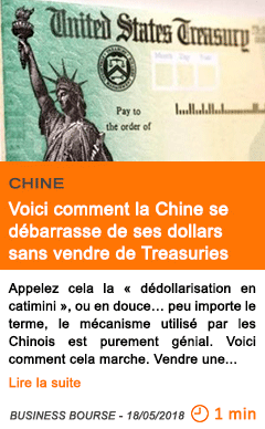 Economie voici comment la chine se debarrasse de ses dollars sans vendre de treasuries