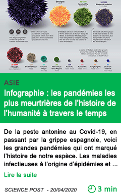 Science infographie les pandemies les plus meurtrieres de l histoire de l humanite a travers le temps