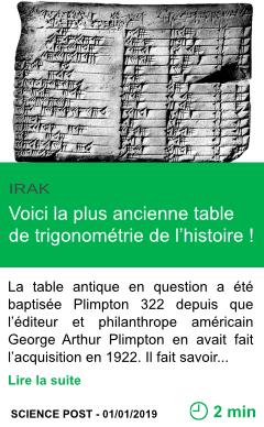 Science voici la plus ancienne table de trigonometrie de l histoire page001