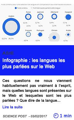 Technologie asie infographie les langues les plus parlees sur le web
