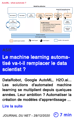 Technologiue le machine learning automatise va t il remplacer le data scientist